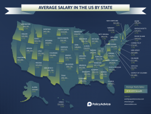 Map Showing the Average Salary in the US by State