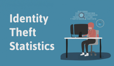 Identity Theft Statistics Featured Image