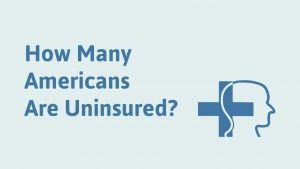 How Many Americans Are Uninsured (2021)