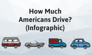 How Much Do Americans Drive? (Infographic)