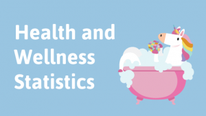 21+ Statistics About the Health and Wellness Industry (2021)